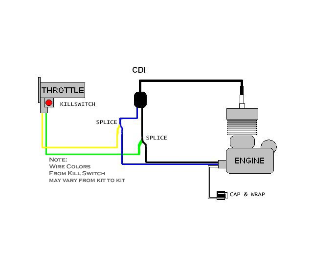 kill switch wiring motorized bicycle engine kit forum gas bike wiring diagram at arjmand.co