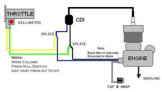 ultimate wiring diagram motorized bicycle engine kit forum 4 Pin CDI Wiring Diagram at 2 Stroke Cdi Wiring Diagram