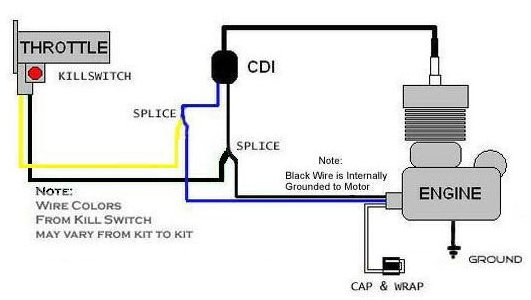ultimate wiring diagram motorized bicycle engine kit forum rh motorbicycling com wiring diagram of a motorbike pdf pit bike engine wiring diagram