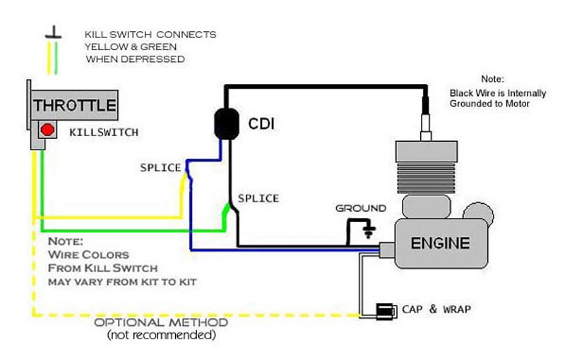 kill switch wire diagram 80cc bike motor   40 wiring