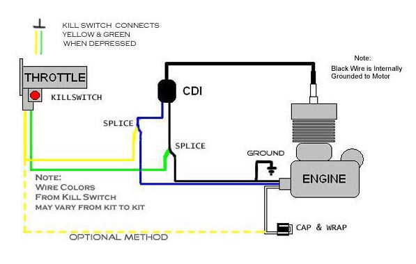 2 stroke cdi wiring diagram 2 wiring diagrams instruction gas bike wiring diagram at arjmand.co